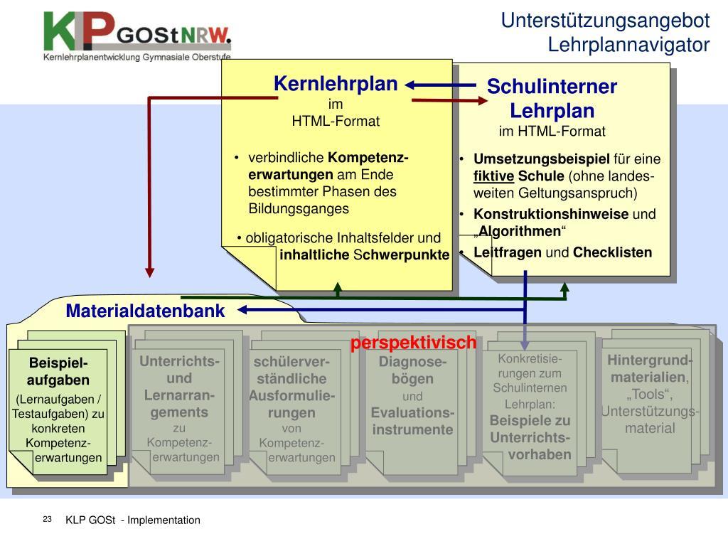 Ppt - Neue Kernlehrpläne Für Die Gymnasiale Oberstufe encequiconcerne Kernlehrplan
