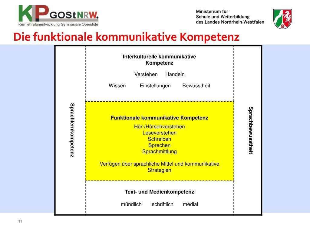 Ppt - Neue Kernlehrpläne Für Die Gymnasiale Oberstufe pour Kernlehrplan
