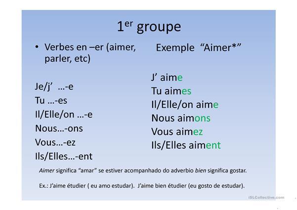 Présent De L'Indicatif - Français Fle Powerpoints à Pr?Sent De L'Indicatif