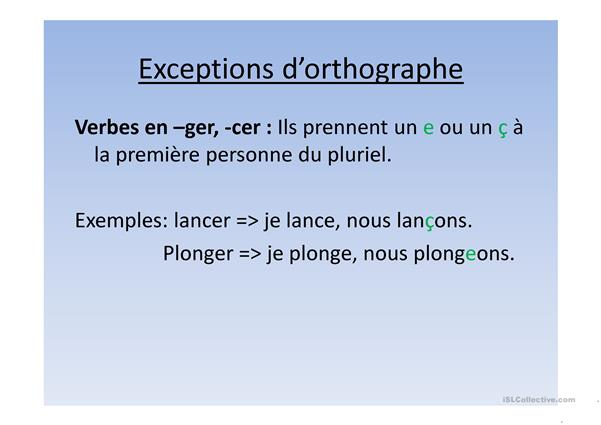 Présent De L'Indicatif - Français Fle Powerpoints intérieur Pr?Sent De L'Indicatif