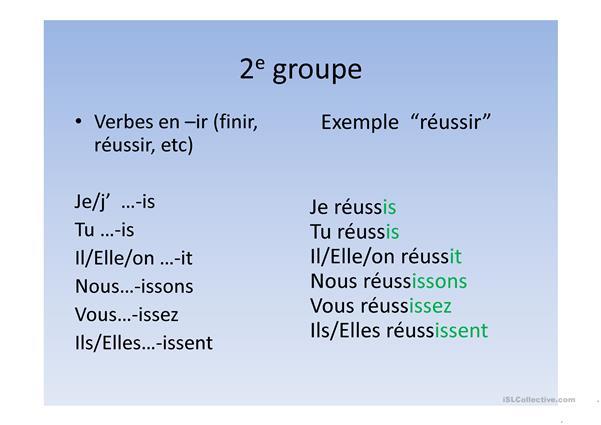 Présent De L'Indicatif - Français Fle Powerpoints serapportantà Pr?Sent De L'Indicatif