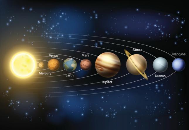 Quelle Est La Taille Réelle Du Système Solaire à Syst?Me Solaire
