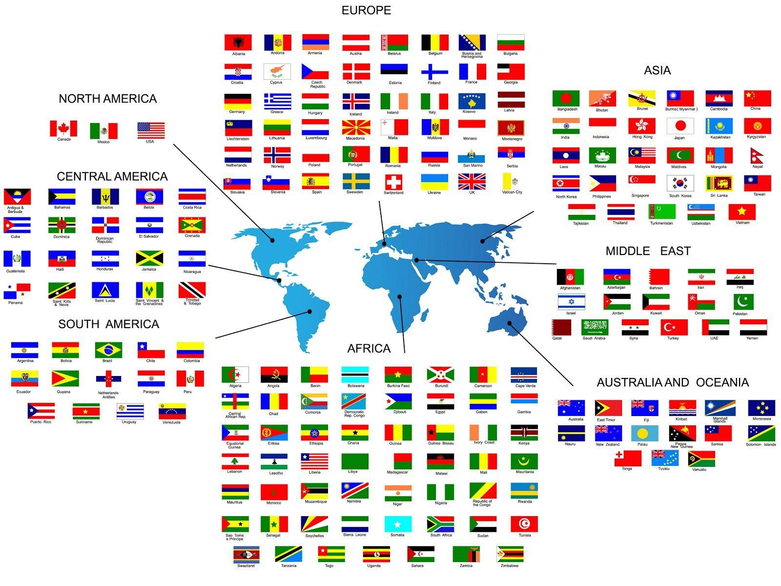 S Sur » Drapeau Du Monde A Imprimer Gratuit » Vacances dedans Tous Les Coloriages Du Monde