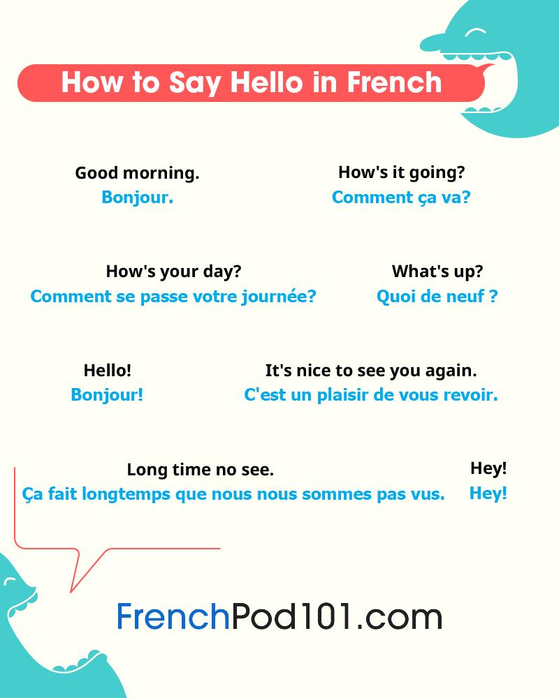 Salutations (Con Imágenes)   Clases De Francés, Aprender À serapportantà Bonjour Monsieur Lundi. Comment Ca Va