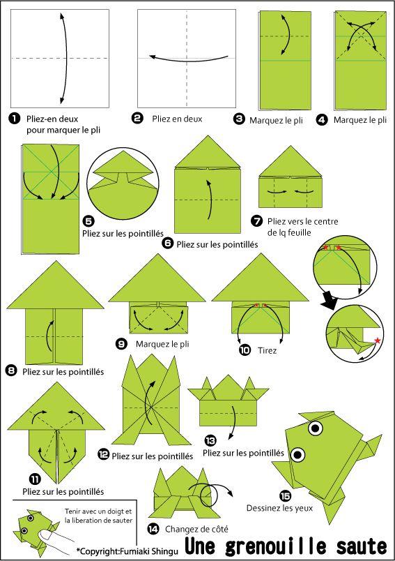 Saut De Grenouille | Origami Grenouille, Origami, Origami encequiconcerne Comment Dessiner Une Grenouille Facile