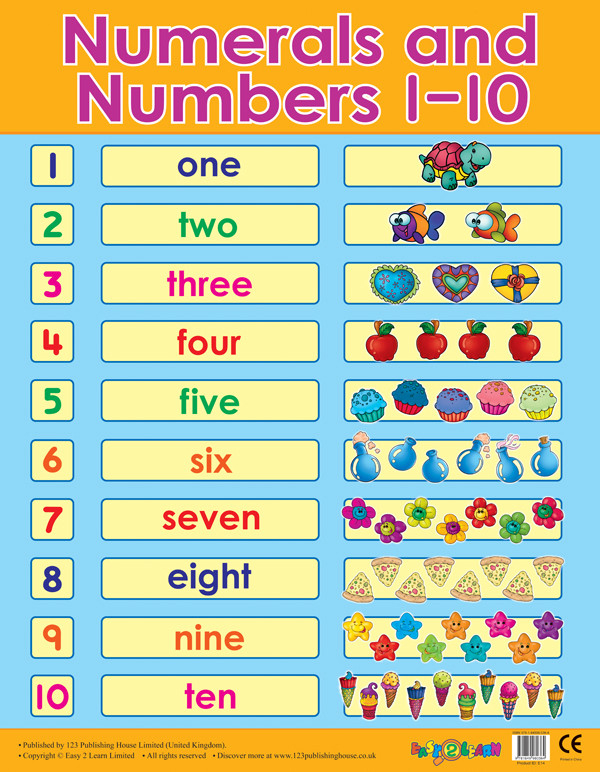"School Posters | Numerals And Numbers 1-10 Maths Wall serapportantà Cache: .Com"" ""Learn-Numbers-In-English"""""