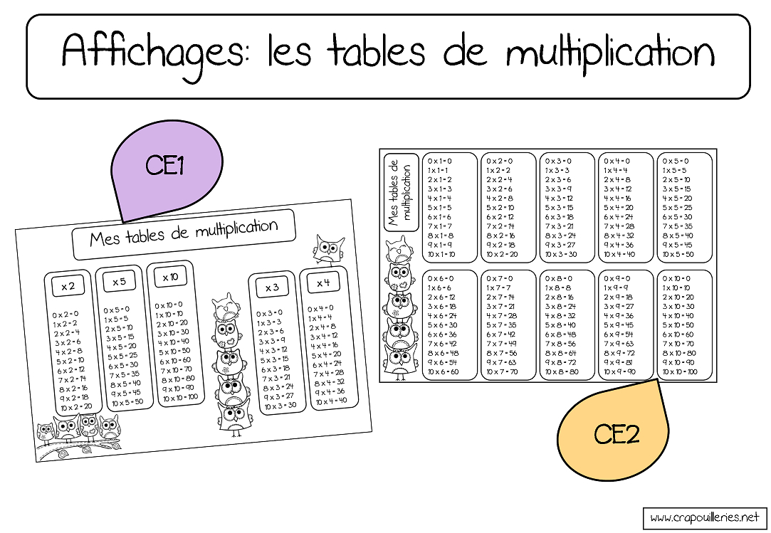 """Search Results For """"Tables De Multiplication Ce2 Imprimer à Exercice Table De Multiplication À Imprimer"""