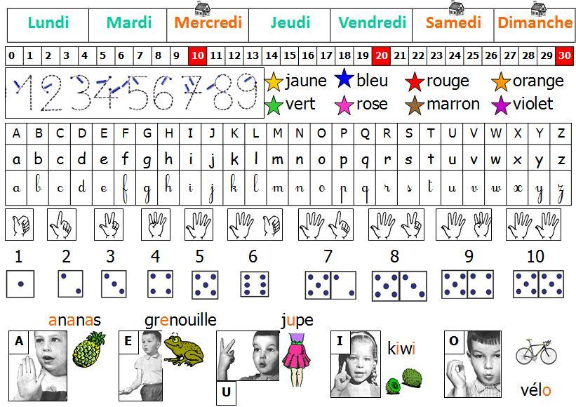 Sous-Main Grande Section | Le Blog De Monsieur Mathieu encequiconcerne Rentr?E Grande Section Maternelle