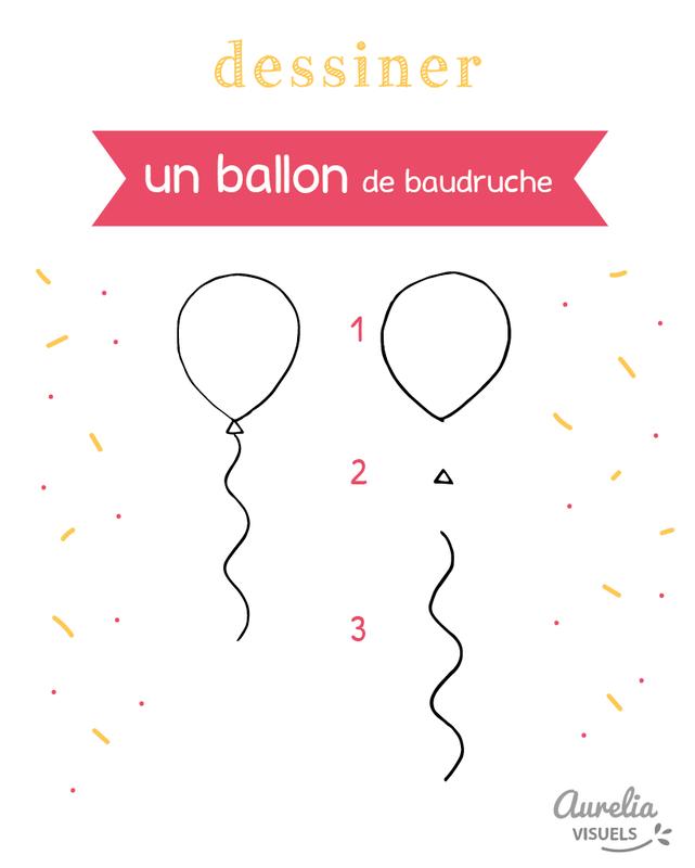 Thème : Anniversaire { Illustrations } - ⇥ Aurelia Visuels encequiconcerne Dessin Ballon Baudruche