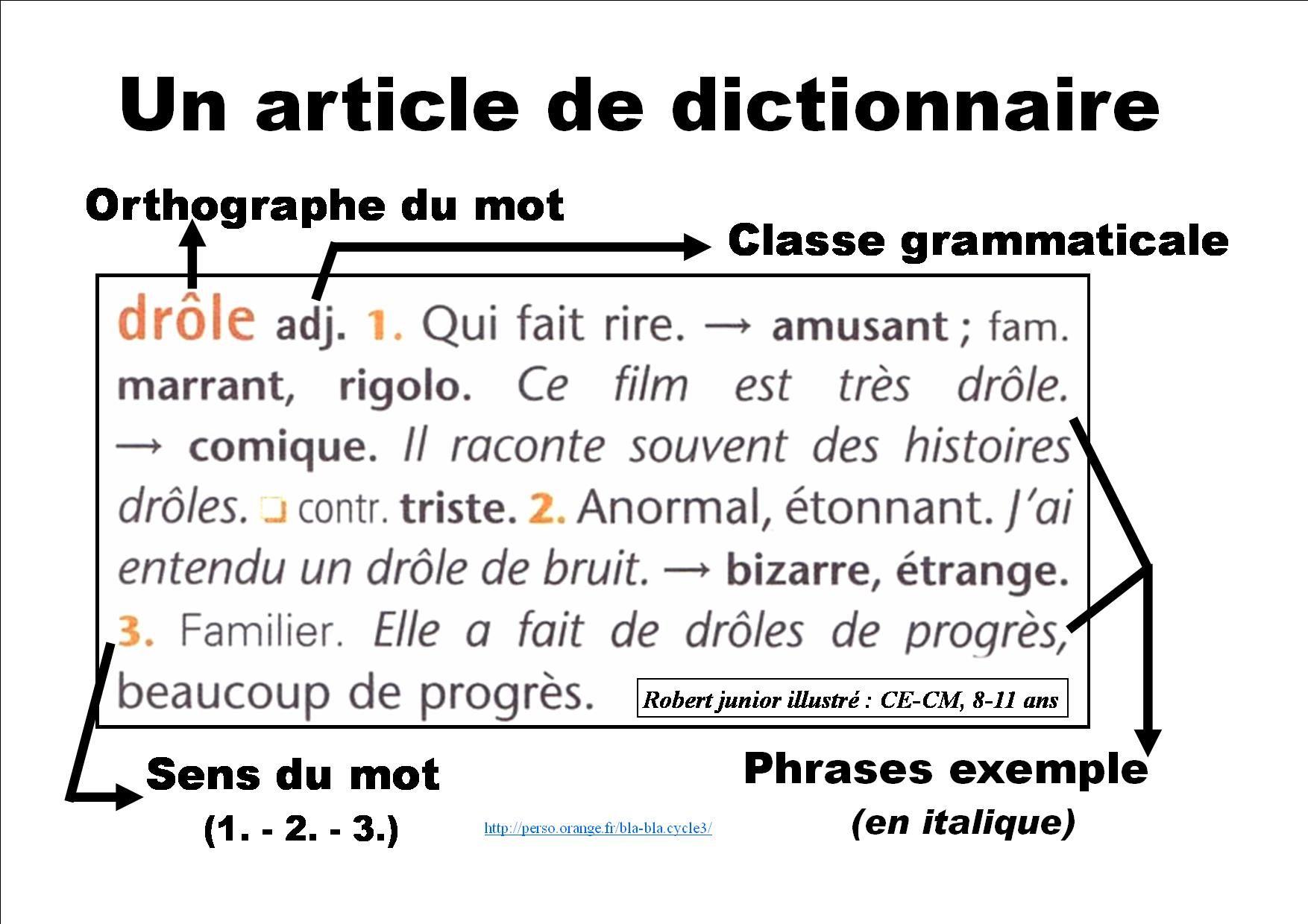 Un Article De Dictionnaire   Dictionnaire, Vocabulaire destiné Structurer Le Vocabulaire Cycle 2
