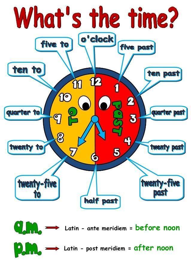 What Time Is It?   Apprendre L'Anglais, Dire L'Heure En intérieur Photo Anglaise A Imprimer